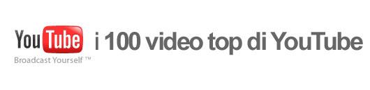 100topvideo-youtube